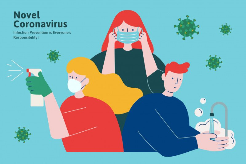 Survei: Remaja Indonesia makin paham cara berlindung dari COVID-19